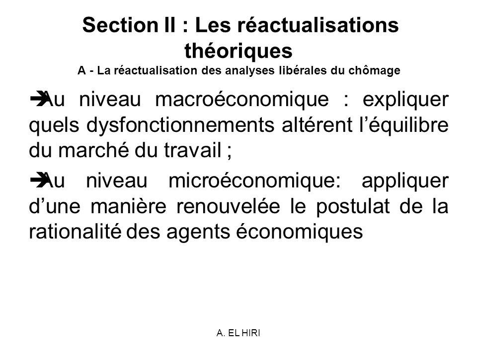 A. EL HIRI Section II : Les réactualisations théoriques A - La réactualisation des analyses libérales du chômage Au niveau macroéconomique : expliquer