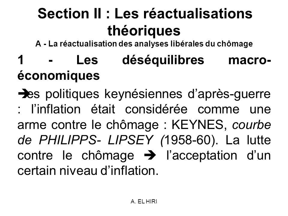 A. EL HIRI Section II : Les réactualisations théoriques A - La réactualisation des analyses libérales du chômage 1 - Les déséquilibres macro- économiq