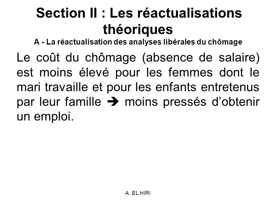 A. EL HIRI Section II : Les réactualisations théoriques A - La réactualisation des analyses libérales du chômage Le coût du chômage (absence de salair