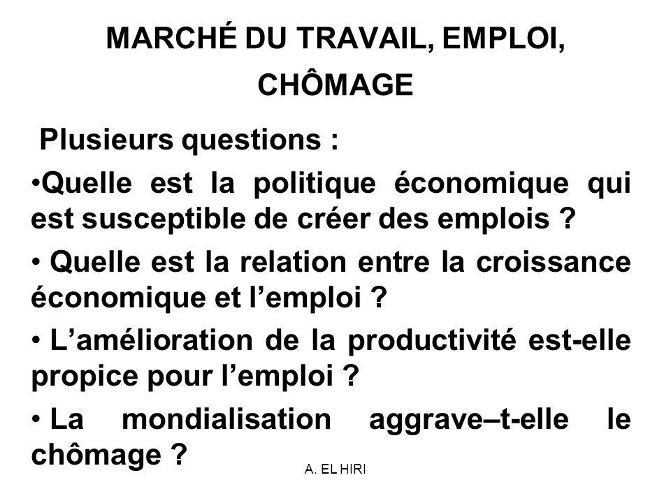 A. EL HIRI MARCHÉ DU TRAVAIL, EMPLOI, CHÔMAGE Plusieurs questions : Quelle est la politique économique qui est susceptible de créer des emplois ? Quel