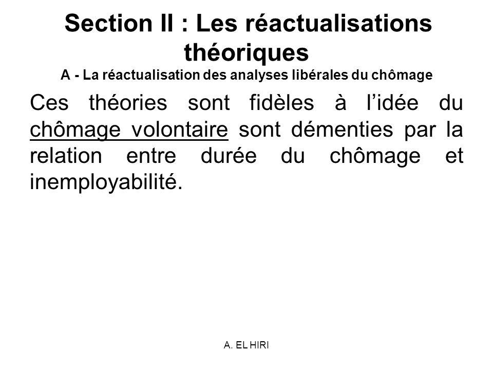 A. EL HIRI Section II : Les réactualisations théoriques A - La réactualisation des analyses libérales du chômage Ces théories sont fidèles à lidée du
