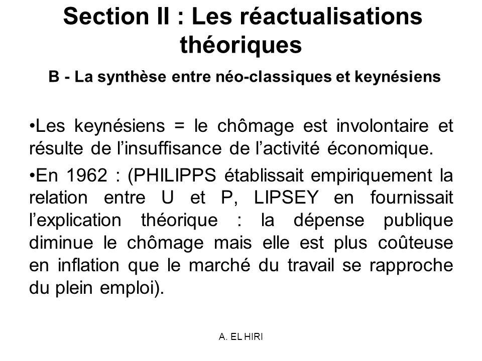 A. EL HIRI Section II : Les réactualisations théoriques B - La synthèse entre néo-classiques et keynésiens Les keynésiens = le chômage est involontair