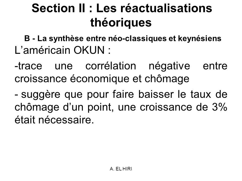 A. EL HIRI Section II : Les réactualisations théoriques B - La synthèse entre néo-classiques et keynésiens Laméricain OKUN : -trace une corrélation né