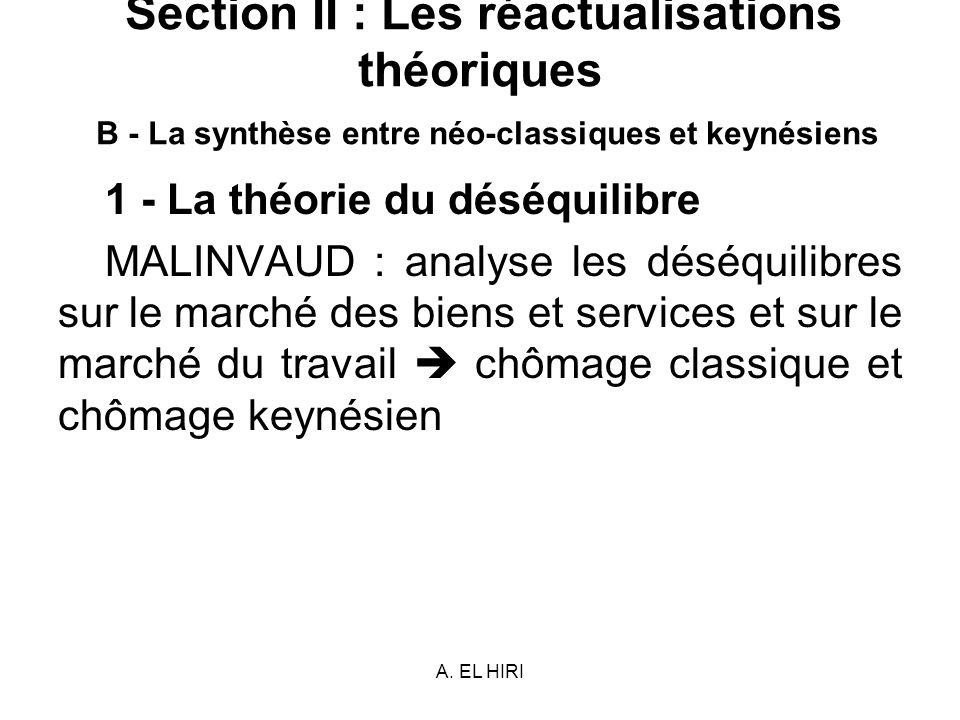 A. EL HIRI Section II : Les réactualisations théoriques B - La synthèse entre néo-classiques et keynésiens 1 - La théorie du déséquilibre MALINVAUD :