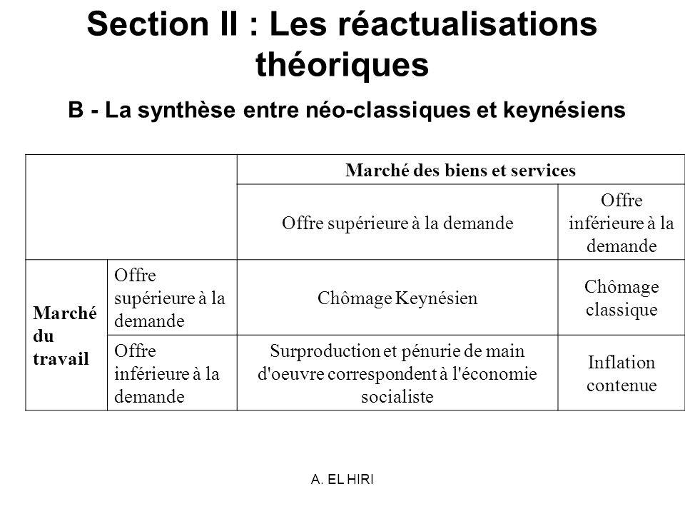 A. EL HIRI Section II : Les réactualisations théoriques B - La synthèse entre néo-classiques et keynésiens Marché des biens et services Offre supérieu