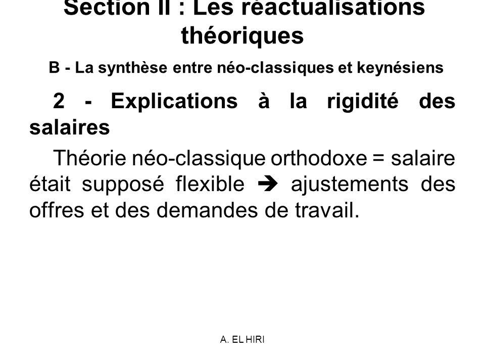 A. EL HIRI Section II : Les réactualisations théoriques B - La synthèse entre néo-classiques et keynésiens 2 - Explications à la rigidité des salaires