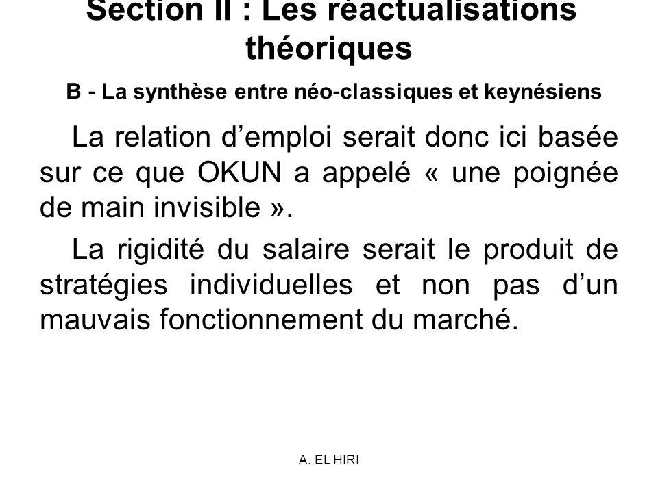 A. EL HIRI Section II : Les réactualisations théoriques B - La synthèse entre néo-classiques et keynésiens La relation demploi serait donc ici basée s
