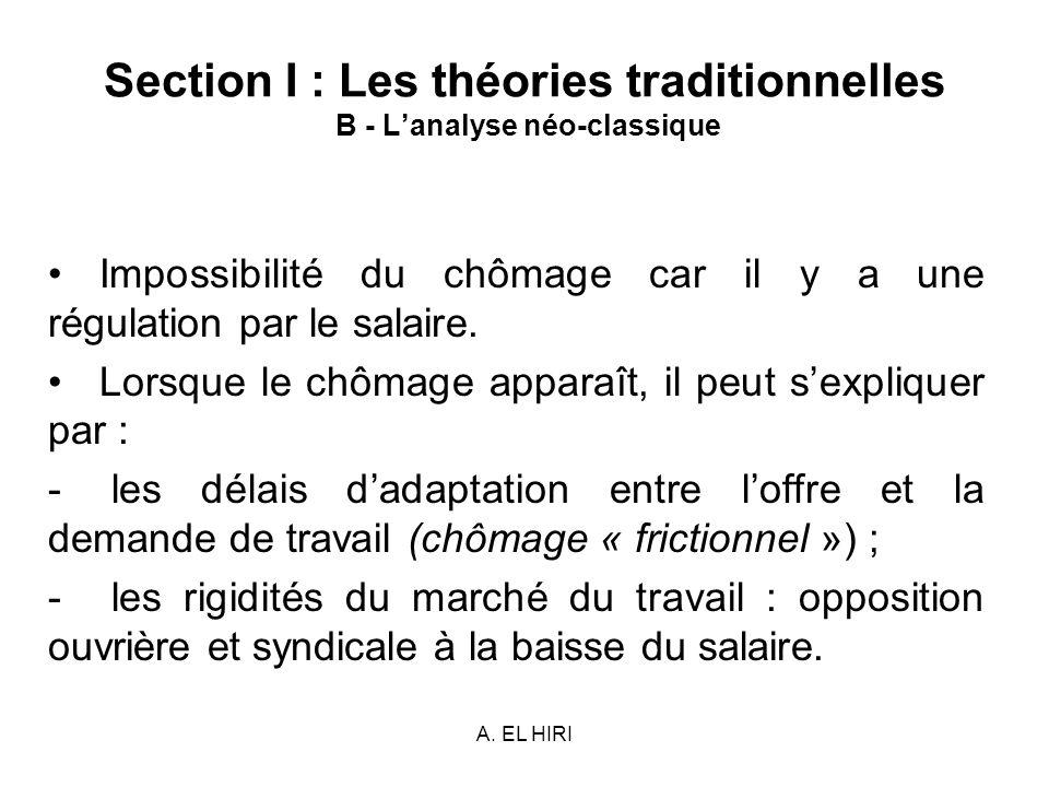 A. EL HIRI Section I : Les théories traditionnelles B - Lanalyse néo-classique Impossibilité du chômage car il y a une régulation par le salaire. Lors