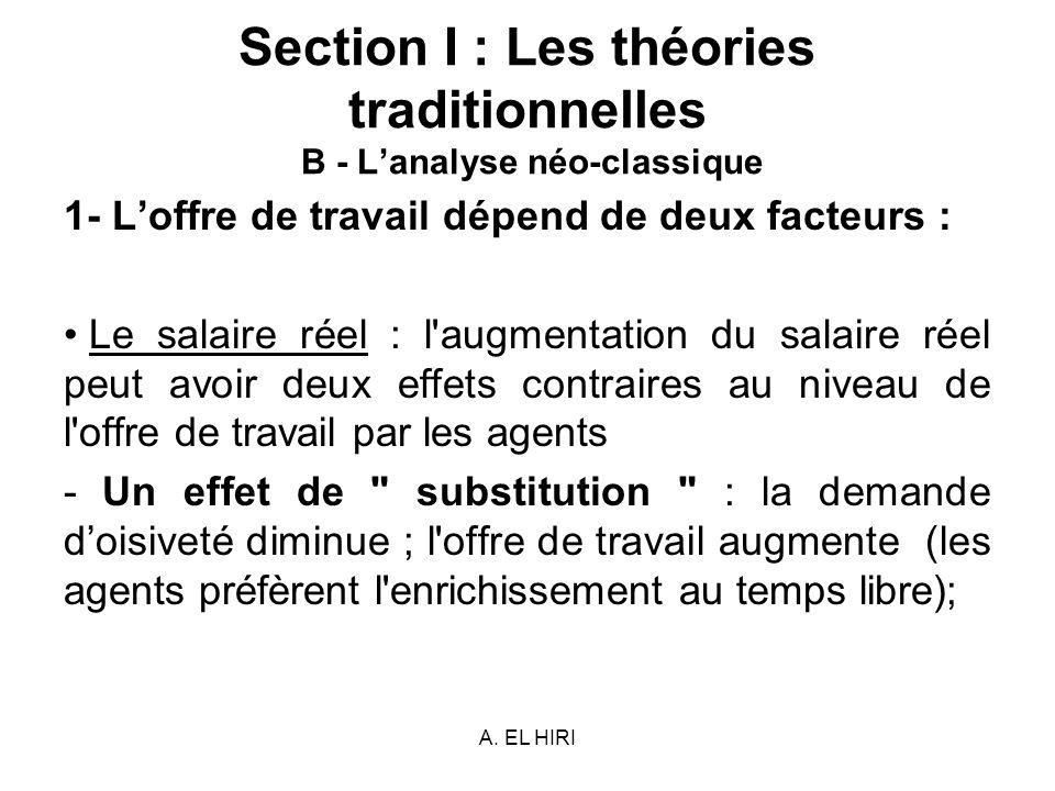 A. EL HIRI Section I : Les théories traditionnelles B - Lanalyse néo-classique 1- Loffre de travail dépend de deux facteurs : Le salaire réel : l'augm