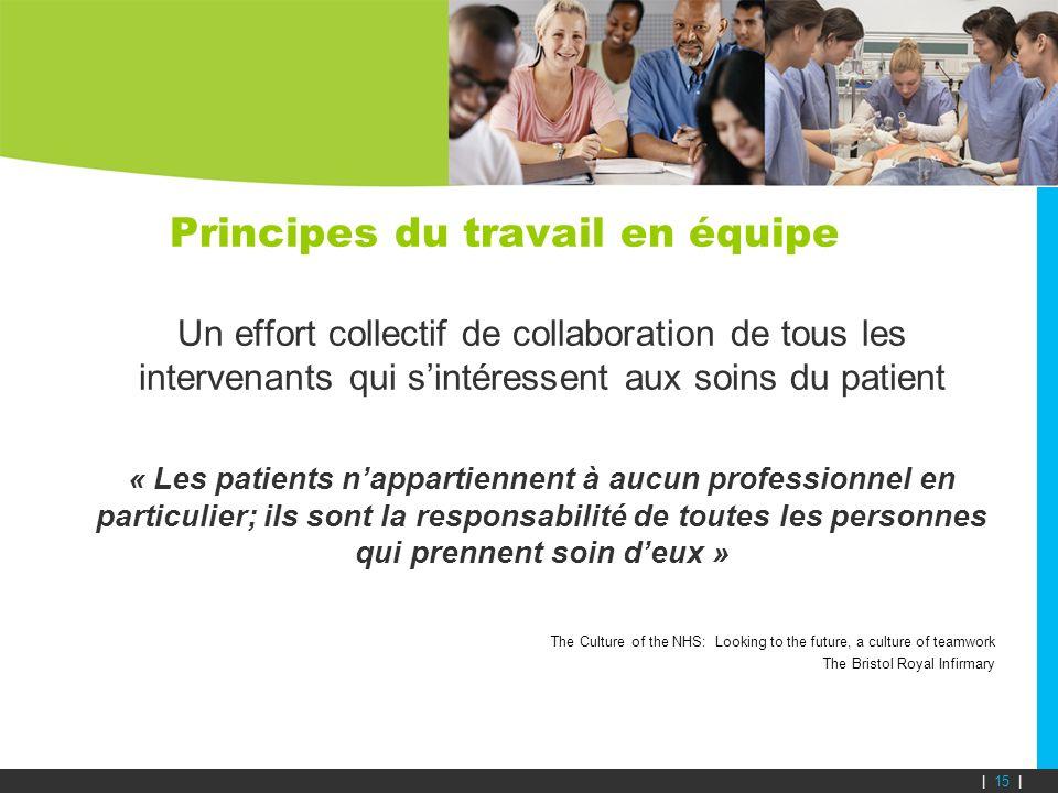 Principes du travail en équipe Un effort collectif de collaboration de tous les intervenants qui sintéressent aux soins du patient « Les patients napp
