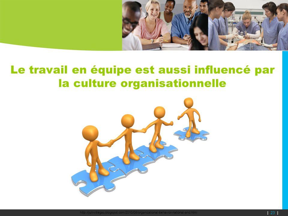 Le travail en équipe est aussi influencé par la culture organisationnelle http://juli-villegas.blogspot.com/2010/08/organizational-behavior-national-a