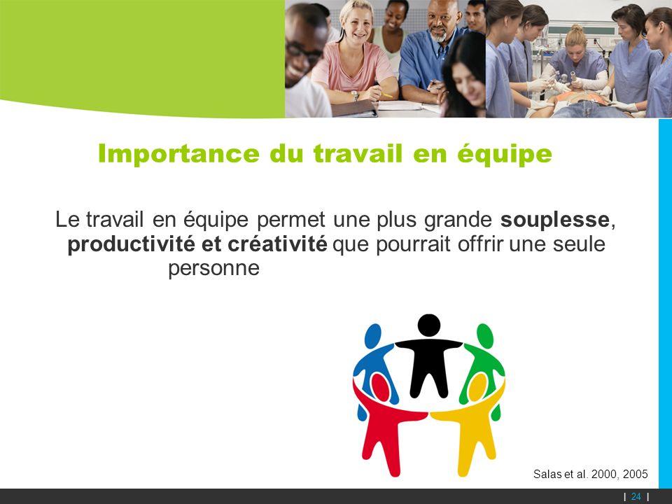 Importance du travail en équipe Le travail en équipe permet une plus grande souplesse, productivité et créativité que pourrait offrir une seule person
