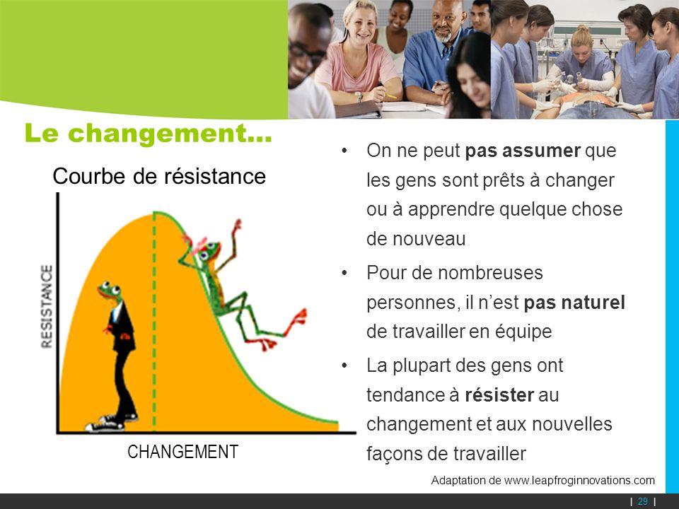 Le changement… Adaptation de www.leapfroginnovations.com CHANGEMENT Courbe de résistance | 29 | On ne peut pas assumer que les gens sont prêts à chang