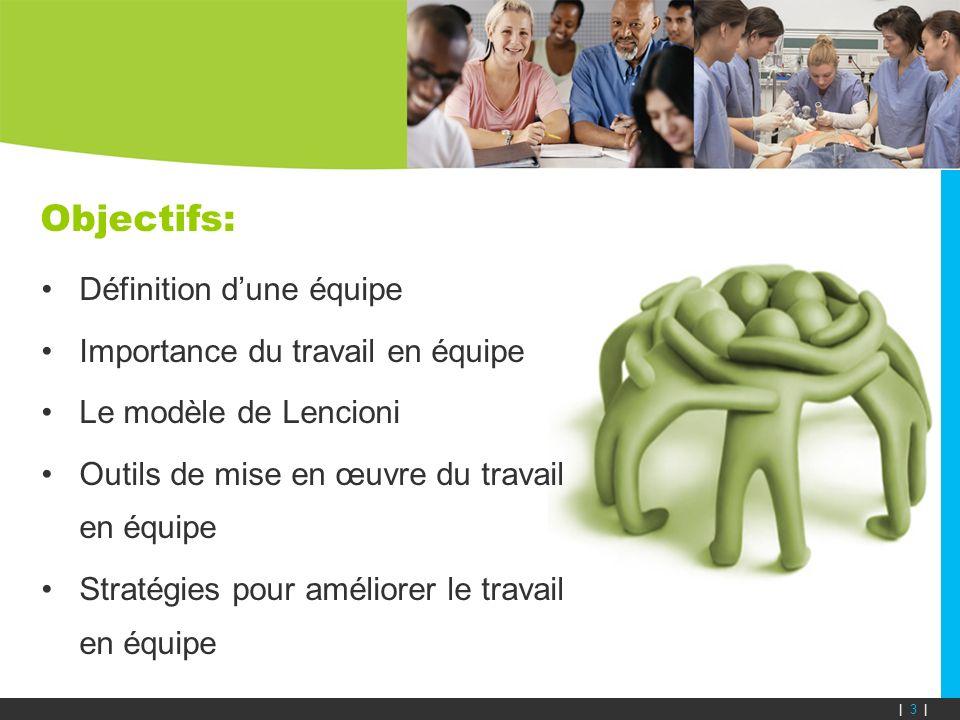 Objectifs: Définition dune équipe Importance du travail en équipe Le modèle de Lencioni Outils de mise en œuvre du travail en équipe Stratégies pour a