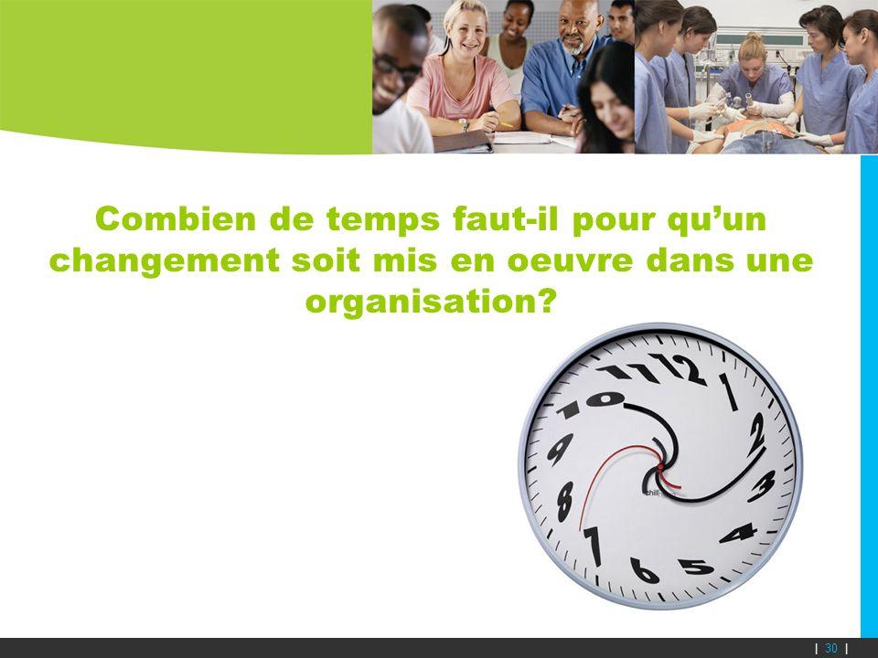 Combien de temps faut-il pour quun changement soit mis en oeuvre dans une organisation? | 30 |