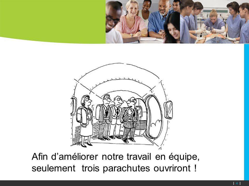 Protocole à suivre pour avoir des réunions efficaces Respect Ouverture Participation Expérimentation Sécurité | 55 |