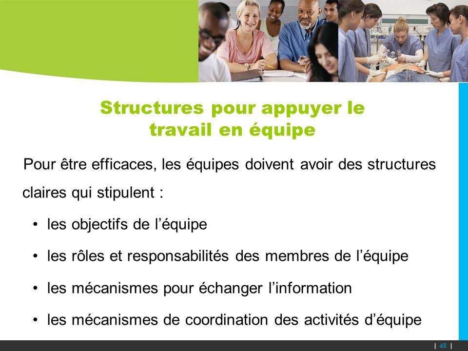 Structures pour appuyer le travail en équipe Pour être efficaces, les équipes doivent avoir des structures claires qui stipulent : les objectifs de lé