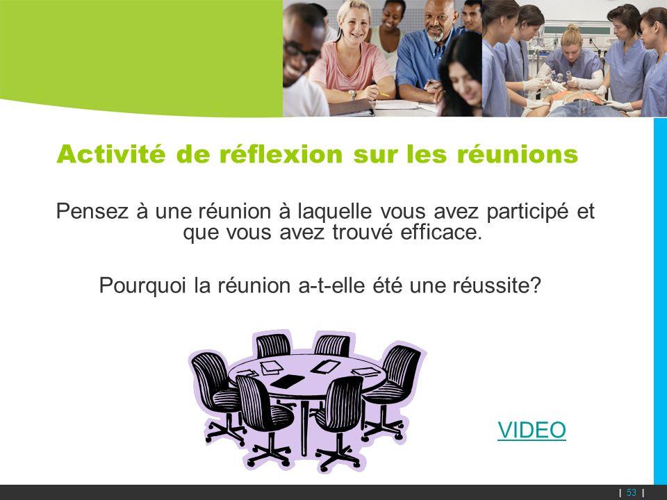 Activité de réflexion sur les réunions Pensez à une réunion à laquelle vous avez participé et que vous avez trouvé efficace. Pourquoi la réunion a-t-e