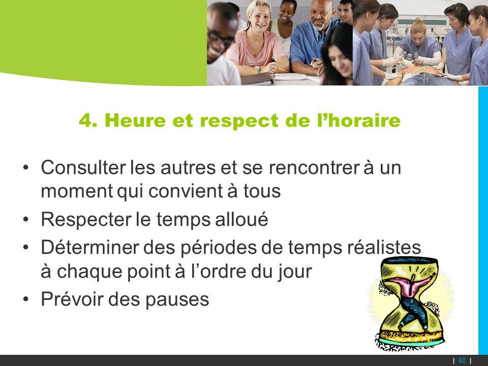 4. Heure et respect de lhoraire Consulter les autres et se rencontrer à un moment qui convient à tous Respecter le temps alloué Déterminer des période