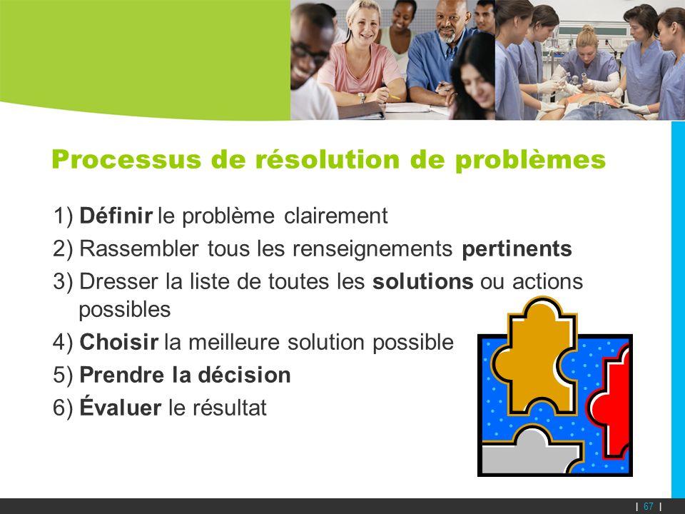 Processus de résolution de problèmes 1) Définir le problème clairement 2) Rassembler tous les renseignements pertinents 3) Dresser la liste de toutes
