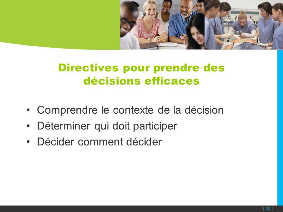 Directives pour prendre des décisions efficaces Comprendre le contexte de la décision Déterminer qui doit participer Décider comment décider | 68 |