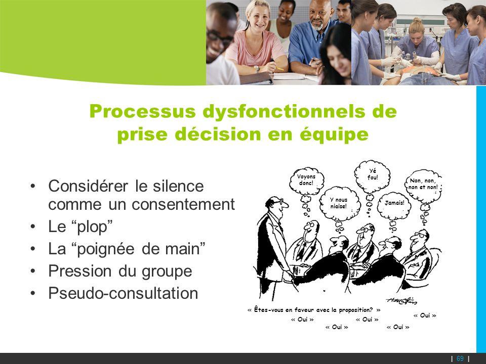 Processus dysfonctionnels de prise décision en équipe Considérer le silence comme un consentement Le plop La poignée de main Pression du groupe Pseudo