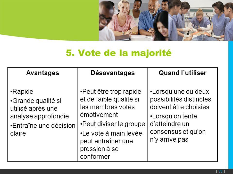 5. Vote de la majorité Avantages Rapide Grande qualité si utilisé après une analyse approfondie Entraîne une décision claire Désavantages Peut être tr