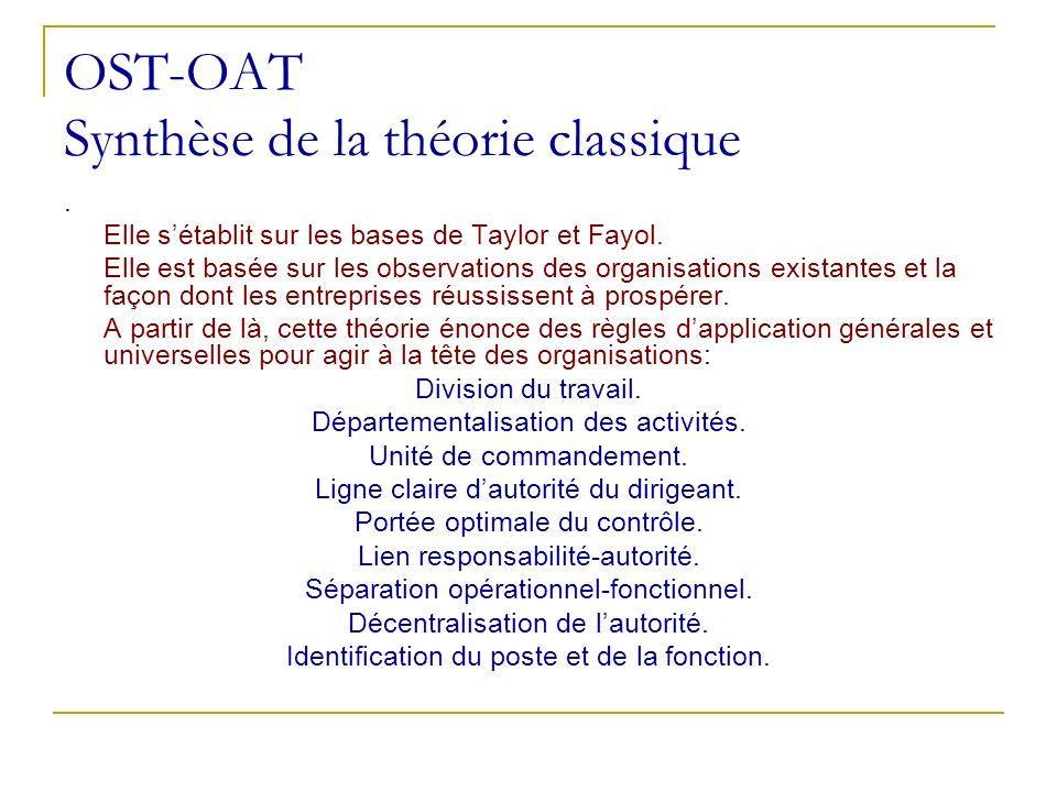 OST-OAT Synthèse de la théorie classique. Elle sétablit sur les bases de Taylor et Fayol. Elle est basée sur les observations des organisations exista