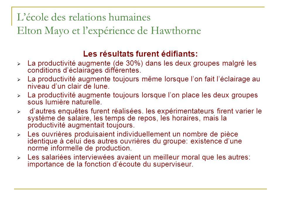 Lécole des relations humaines Elton Mayo et lexpérience de Hawthorne Les résultats furent édifiants: La productivité augmente (de 30%) dans les deux g