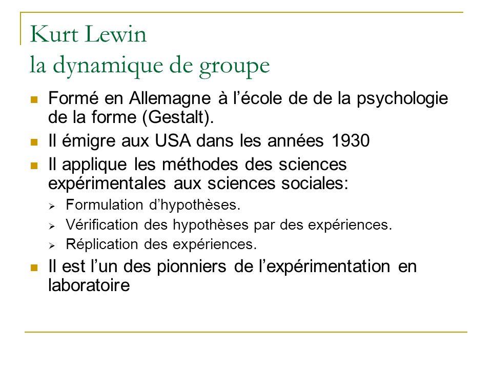 Kurt Lewin la dynamique de groupe Formé en Allemagne à lécole de de la psychologie de la forme (Gestalt). Il émigre aux USA dans les années 1930 Il ap