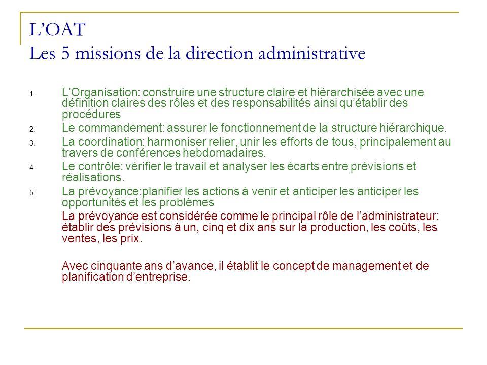 LOAT Les 5 missions de la direction administrative 1. LOrganisation: construire une structure claire et hiérarchisée avec une définition claires des r