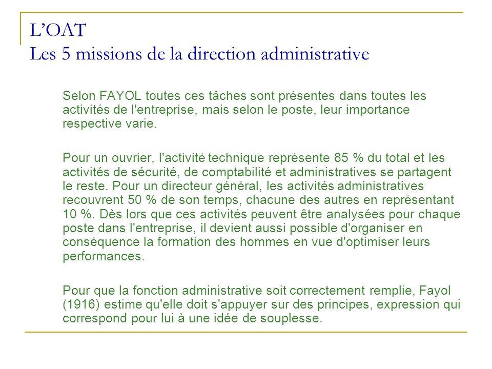 LOAT Les 5 missions de la direction administrative Selon FAYOL toutes ces tâches sont présentes dans toutes les activités de l'entreprise, mais selon
