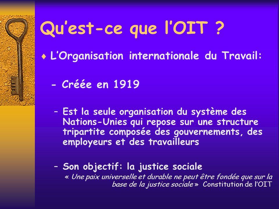LOIT adopte des normes internationales du Travail Principal moyen daction de lOIT depuis sa création Résultat dun dialogue international tripartite Qui englobent tous les aspects du travail