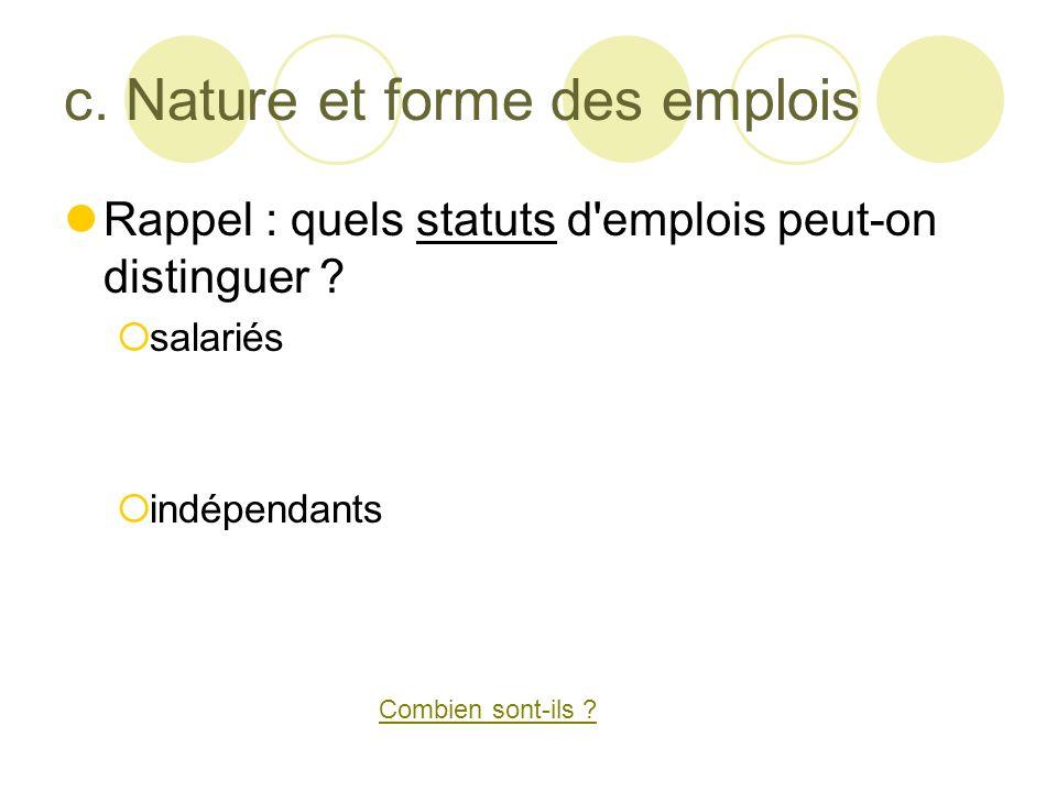 c.Nature et forme des emplois Rappel : quels statuts d emplois peut-on distinguer .