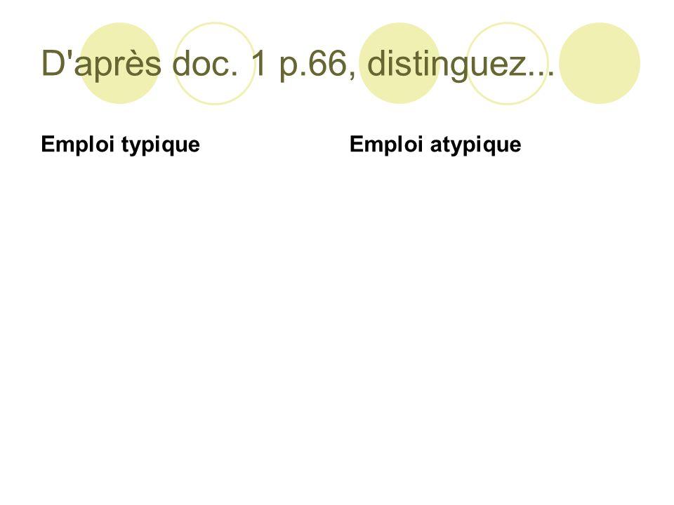 D après doc. 1 p.66, distinguez... Emploi typiqueEmploi atypique