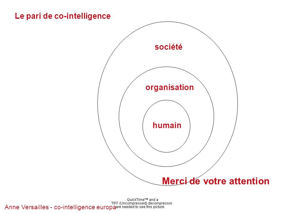 Anne Versailles - co-intelligence europa humain organisation société Le pari de co-intelligence Merci de votre attention