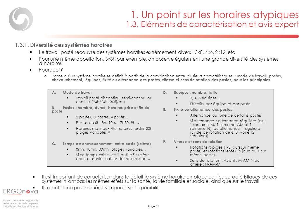 Page 11 1. Un point sur les horaires atypiques 1.3. Eléments de caractérisation et avis expert 1.3.1. Diversité des systèmes horaires L e travail post