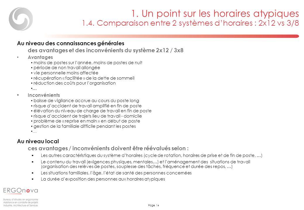 Page 14 1. Un point sur les horaires atypiques 1.4. Comparaison entre 2 systèmes dhoraires : 2x12 vs 3/8 Au niveau des connaissances générales des ava