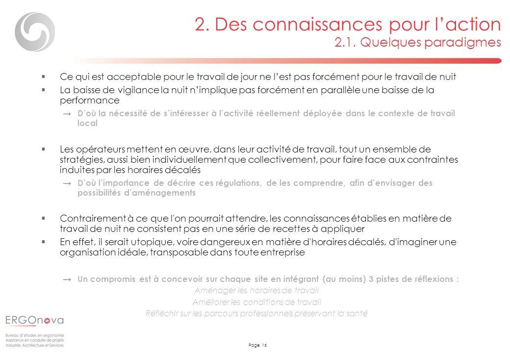 Page 16 2. Des connaissances pour laction 2.1. Quelques paradigmes Ce qui est acceptable pour le travail de jour ne lest pas forcément pour le travail