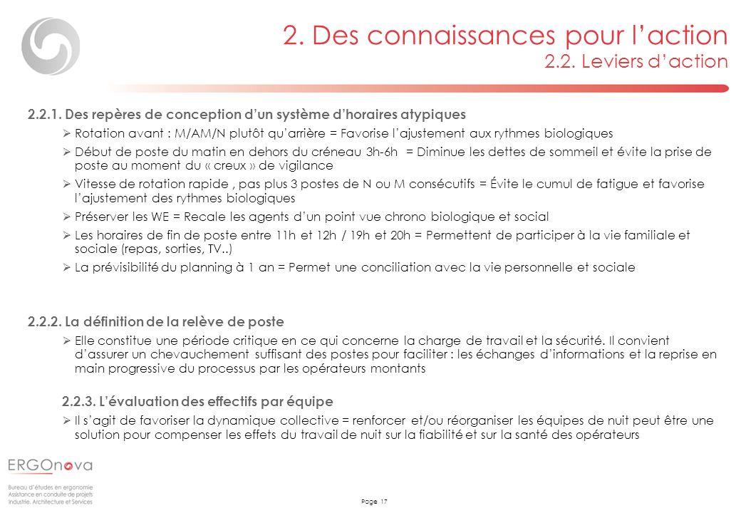 Page 17 2. Des connaissances pour laction 2.2. Leviers daction 2.2.1. Des repères de conception dun système dhoraires atypiques Rotation avant : M/AM/