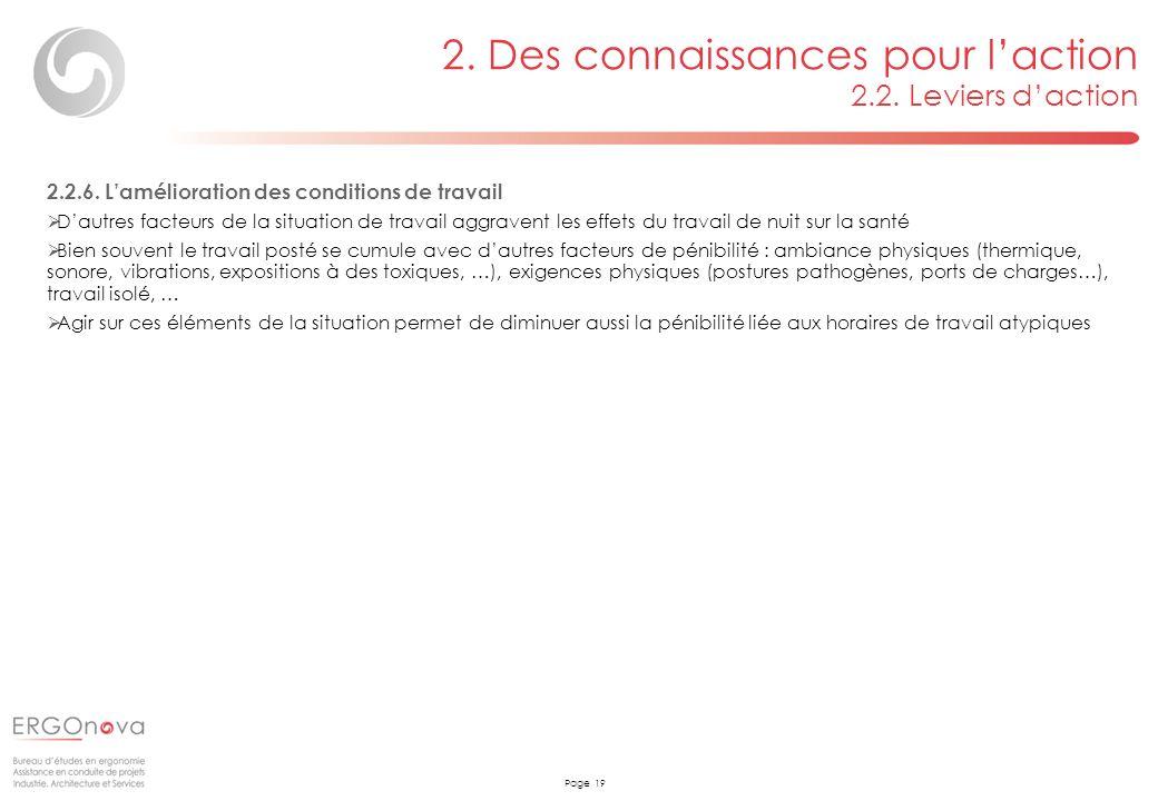 Page 19 2. Des connaissances pour laction 2.2. Leviers daction 2.2.6. Lamélioration des conditions de travail Dautres facteurs de la situation de trav