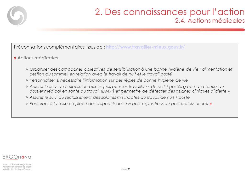Page 23 2. Des connaissances pour laction 2.4. Actions médicales Préconisations complémentaires issus de : http://www.travailler-mieux.gouv.fr/ http:/