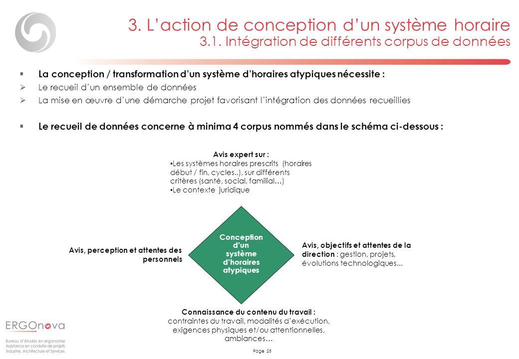 Page 25 3. Laction de conception dun système horaire 3.1. Intégration de différents corpus de données Avis expert sur : Les systèmes horaires prescrit
