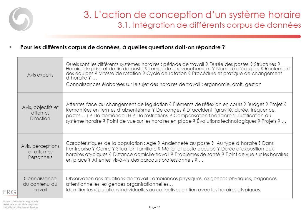 Page 26 Avis experts Quels sont les différents systèmes horaires : période de travail ? Durée des postes ? Structures ? Horaire de prise et de fin de