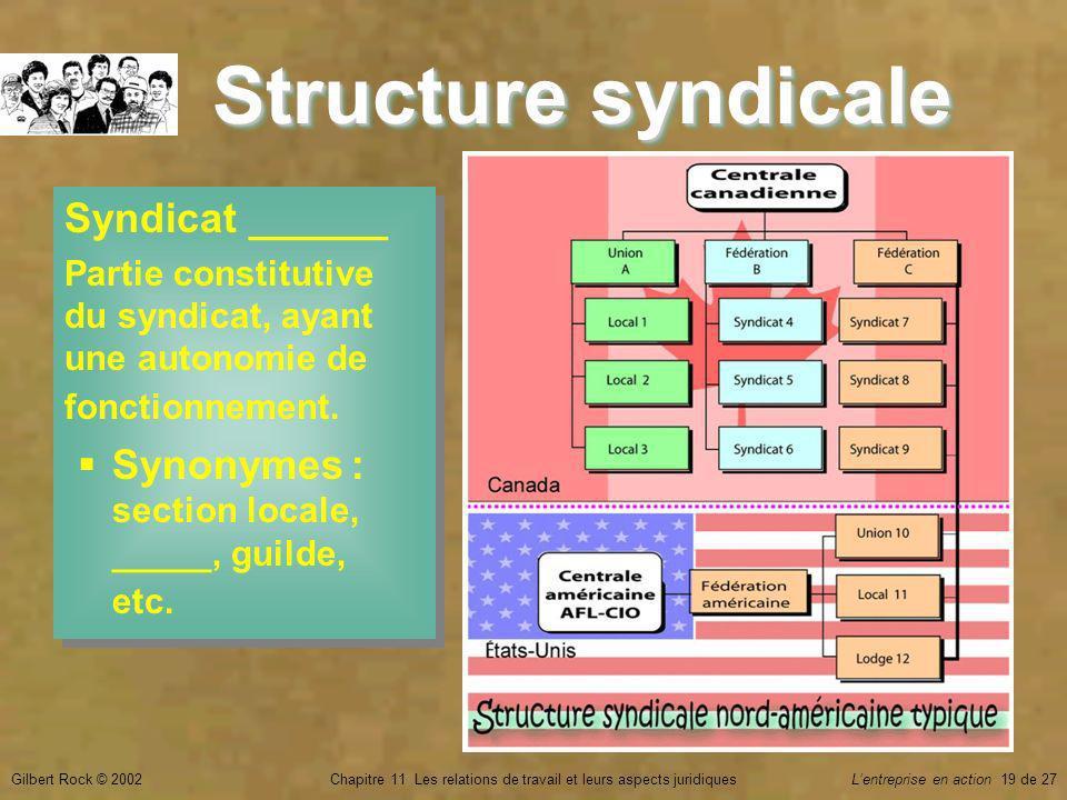 Gilbert Rock © 2002Chapitre 11 Les relations de travail et leurs aspects juridiquesLentreprise en action 19 de 27 Structure syndicale Syndicat ______ Partie constitutive du syndicat, ayant une autonomie de fonctionnement.