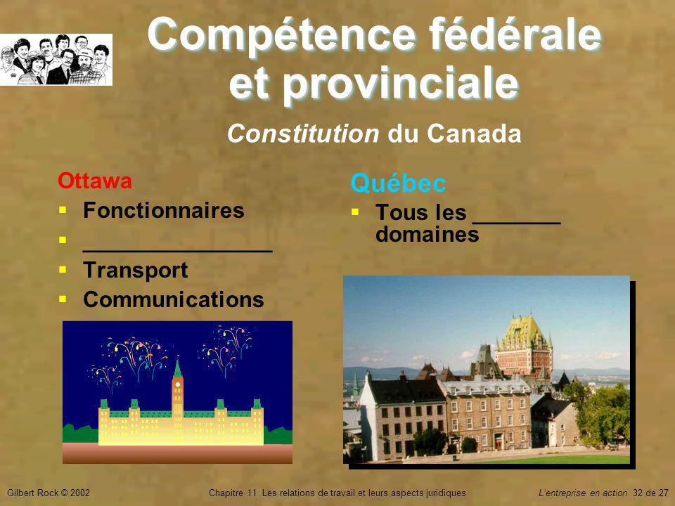 Gilbert Rock © 2002Chapitre 11 Les relations de travail et leurs aspects juridiquesLentreprise en action 32 de 27 Compétence fédérale et provinciale Ottawa Fonctionnaires _______________ Transport Communications Québec Tous les _______ domaines Constitution du Canada