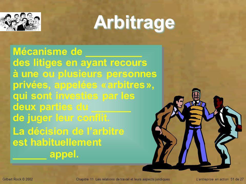 Gilbert Rock © 2002Chapitre 11 Les relations de travail et leurs aspects juridiquesLentreprise en action 51 de 27 ArbitrageArbitrage Mécanisme de __________ des litiges en ayant recours à une ou plusieurs personnes privées, appelées « arbitres », qui sont investies par les deux parties du _______ de juger leur conflit.