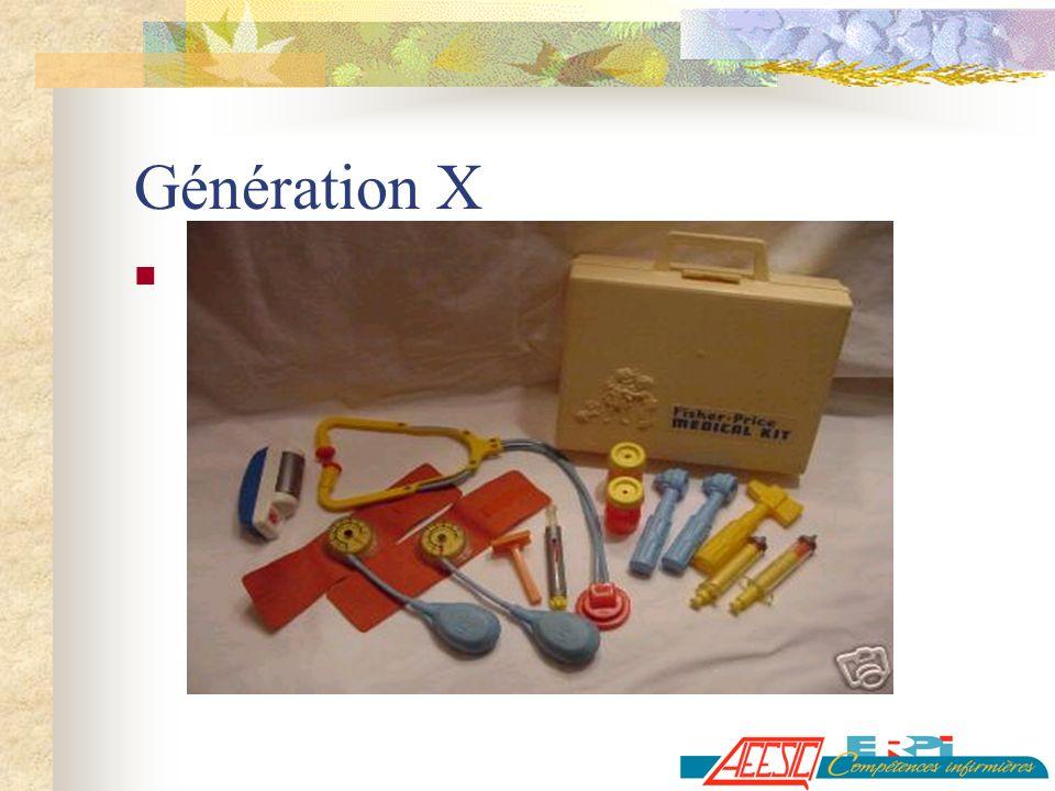 Génération X