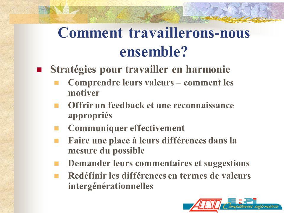Comment travaillerons-nous ensemble? Stratégies pour travailler en harmonie Comprendre leurs valeurs – comment les motiver Offrir un feedback et une r