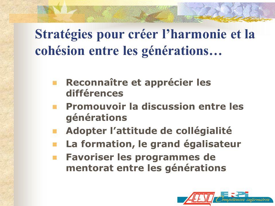 Stratégies pour créer lharmonie et la cohésion entre les générations… Reconnaître et apprécier les différences Promouvoir la discussion entre les géné